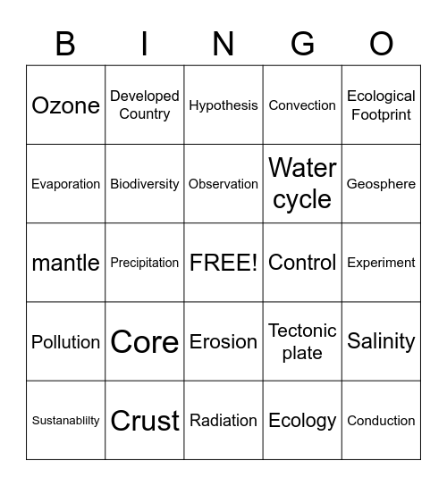 Environmental Science Bingo Card