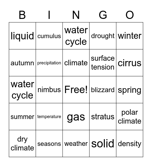 Weather and Climate Bingo Card