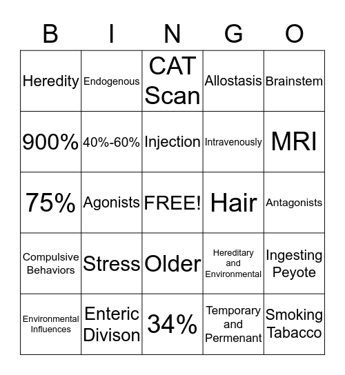 Psychoactive Drugs: Heredity, Environment, and Other Influences  Bingo Card