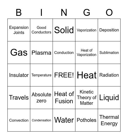 Thermal Energy Bingo Card