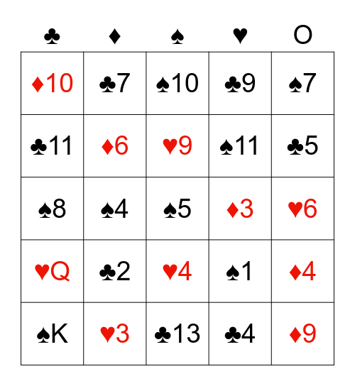 Casino tambalo Bingo Card