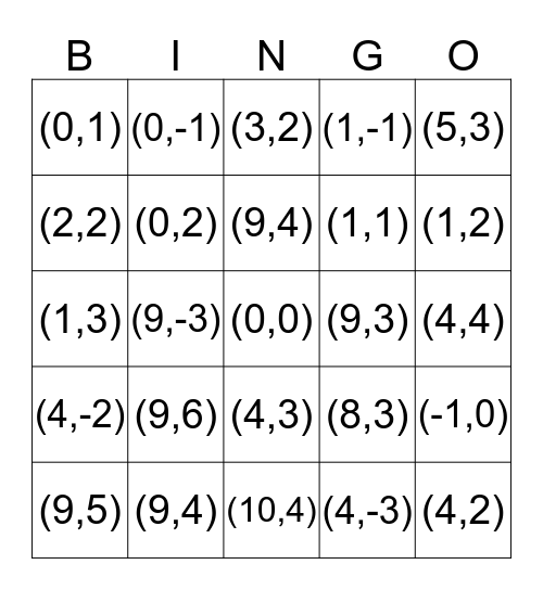 Radical Graphing Bingo Card