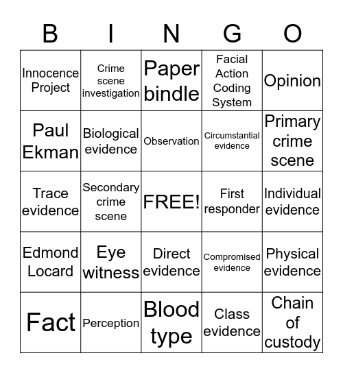 Mrs. George's Forensic Scientists Bingo Card