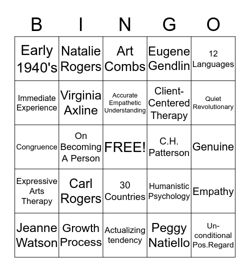 Person-Centered Therapy Bingo Card