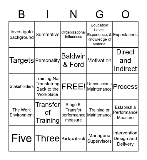 Transfer of Training Review Bingo Card