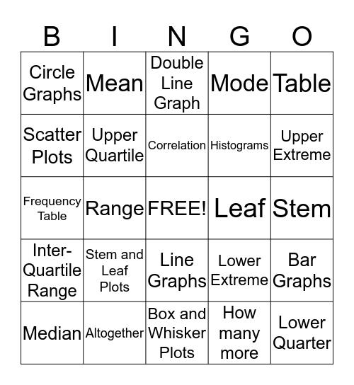 PSSA Math Vocabulary #2 Bingo Card