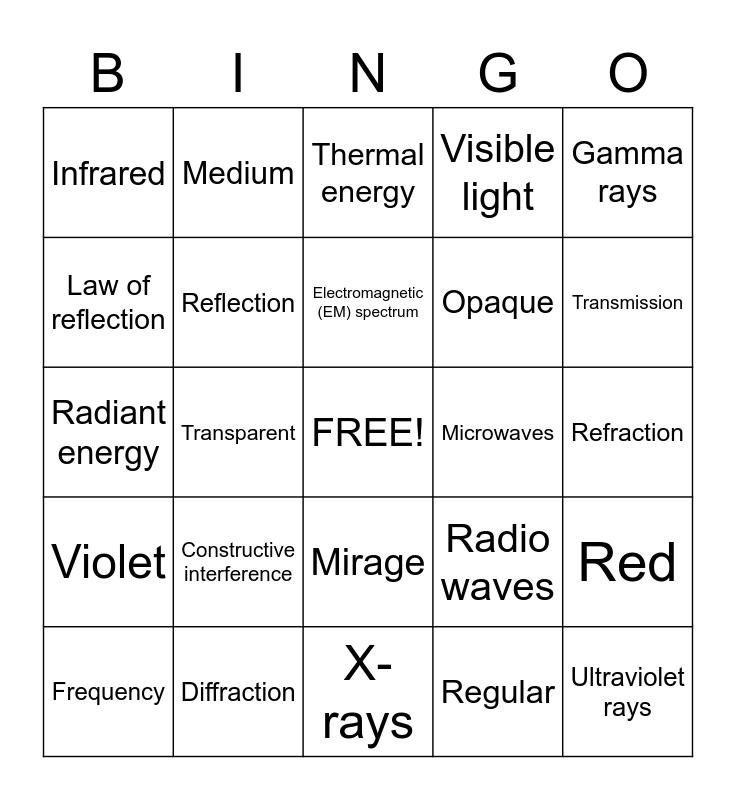 Electromagnetic Bingo Card