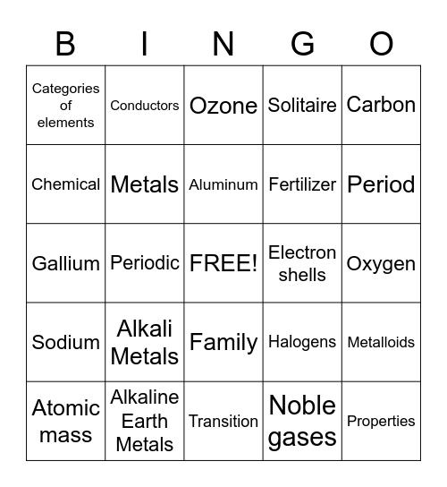 Periodic Table Bingo Card