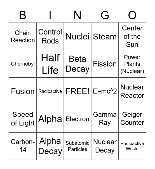 Nuclear Chemistry Bingo Card