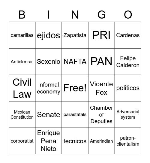 Mexican Politics Bingo Card