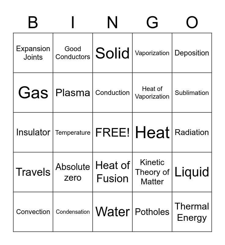 Thermal Energy Bingo Card