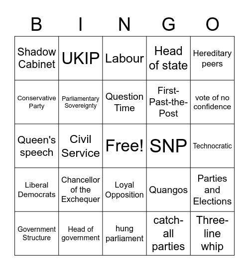 United Kingdom Political Bingo Card