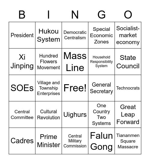 China Bingo Card