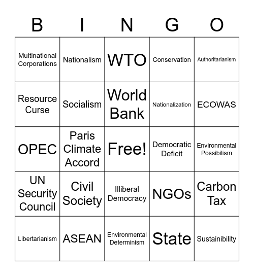 International Environmental Organizations Bingo Card