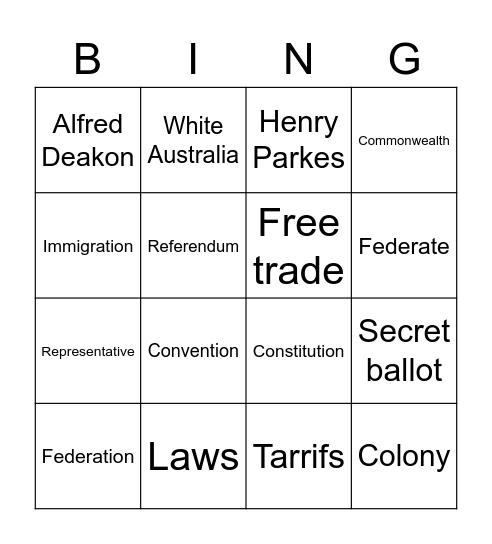 Australian Federation Bingo Card