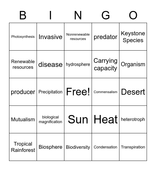 Ecosystem Bingo Card