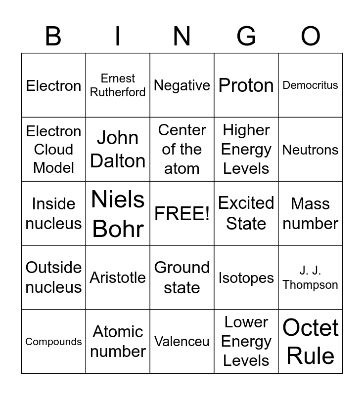Atoms Bingo Card