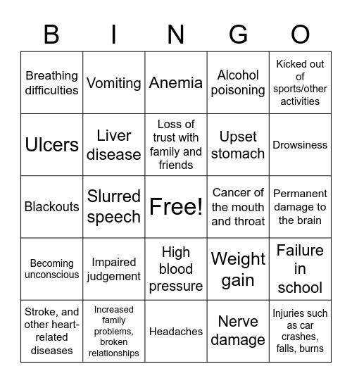 Alcohol Risks: Short & Long Term Bingo Card