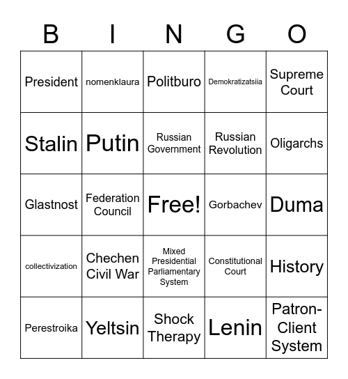 Russian History Bingo Card