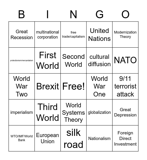 World History Bingo Card