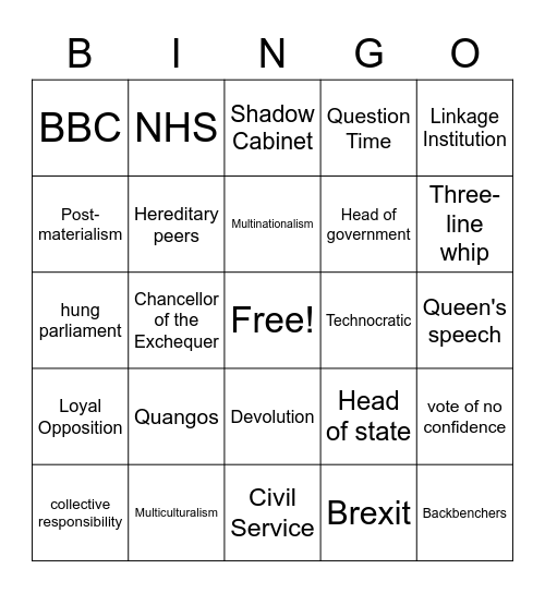 British Politics Bingo Card