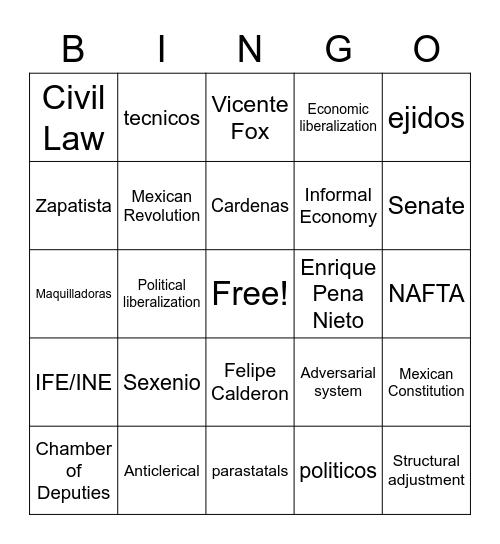 Mexico Politics Bingo Card
