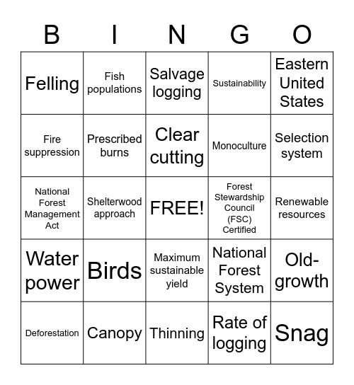 Natural Resources Bingo Card