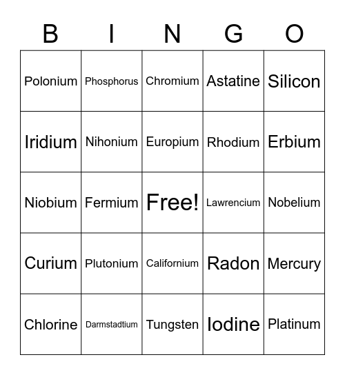 Periodic Element Names Bingo Card
