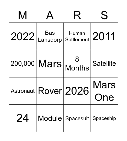 Mars One Bingo Card