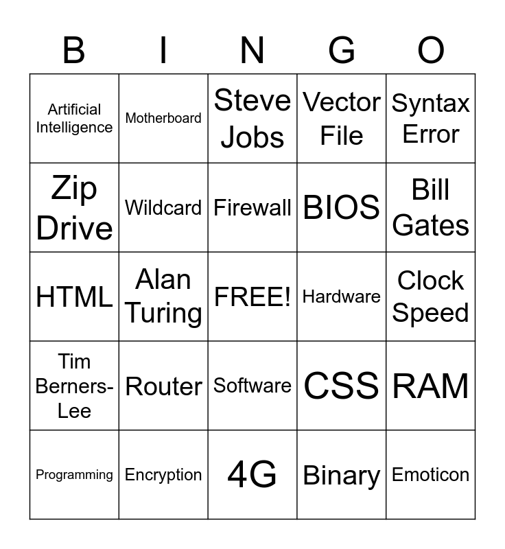 Information Technology Bingo Card