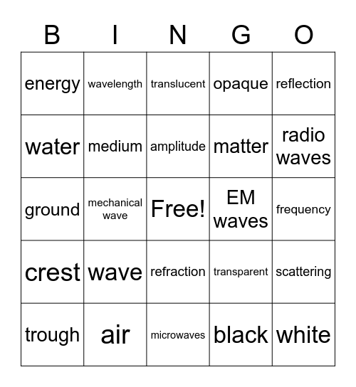 Physics Terms Bingo Card