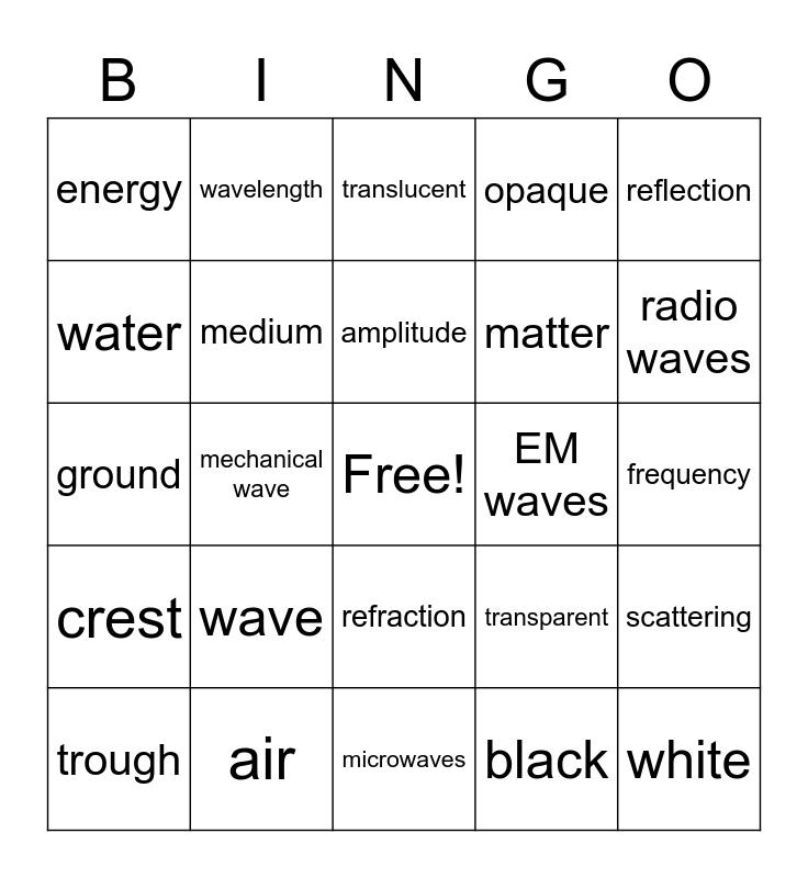 Physics Terms Bingo Card