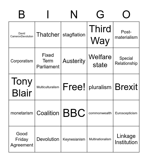 European History Bingo Card