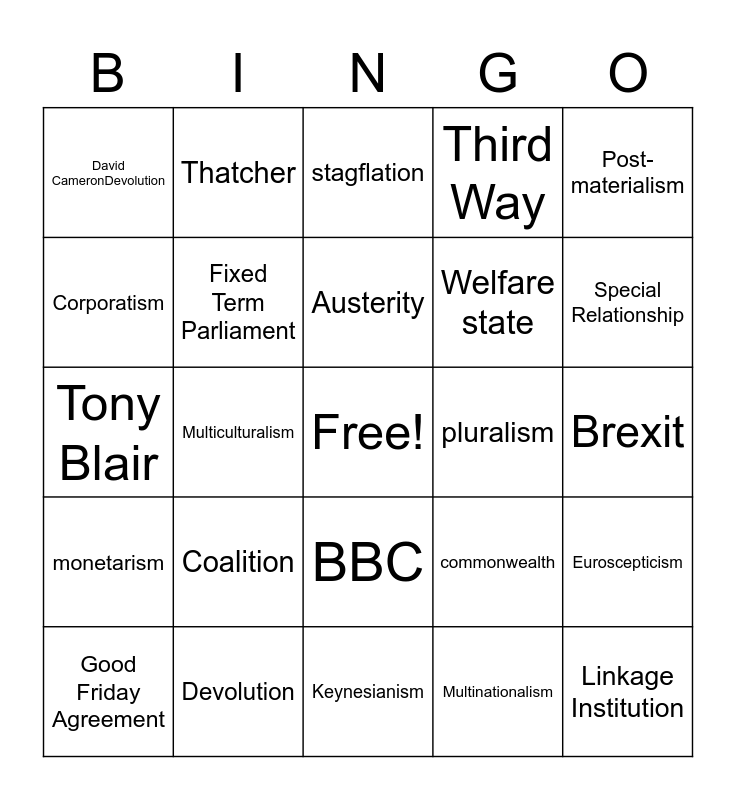 European History Bingo Card