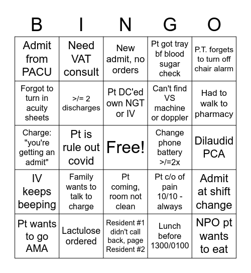 Nurses Week Bingo 2020 Bingo Card