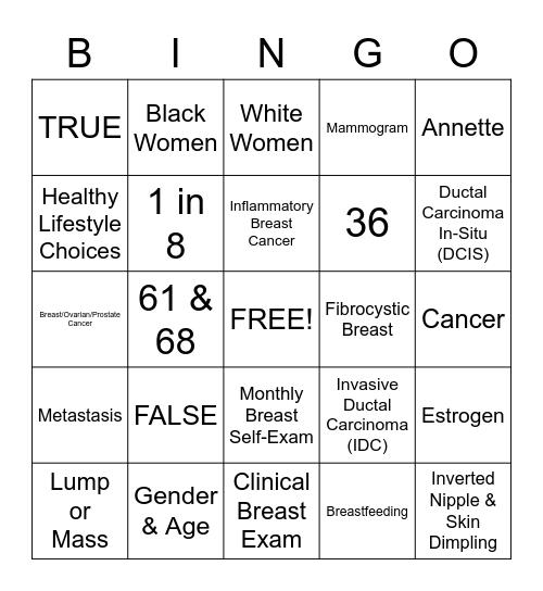 Breast Cancer Awareness BINGO Card