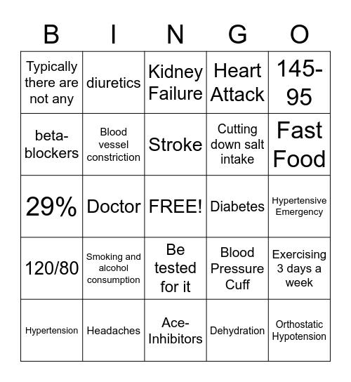 Hypertension Bingo Card