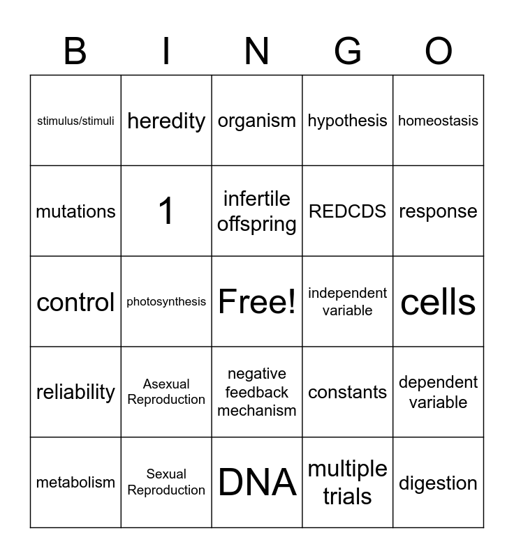 Biology Bingo Card