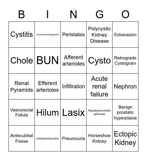 Renal and Biliary Bingo! Bingo Card