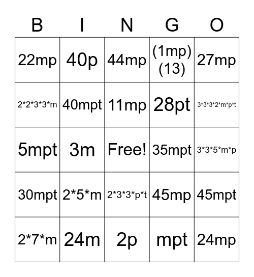 Multiplication Expressions Bingo Card