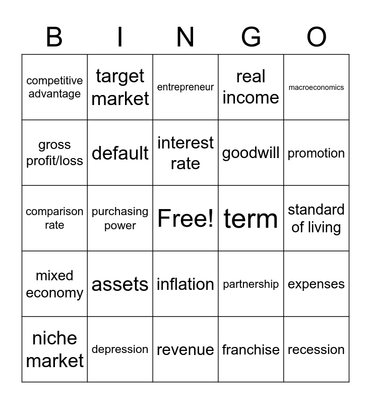 Our Economy & Running a Business Bingo Card