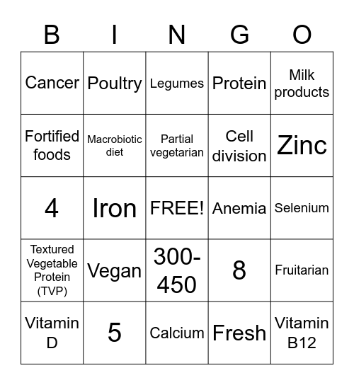 Vegetarianism  Bingo Card