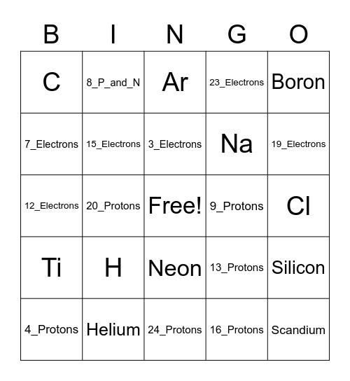 Isotope Bingo Card