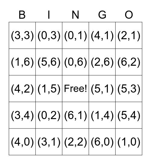 Coördinaten Bingo Card