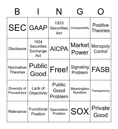 Regulation Bingo Card