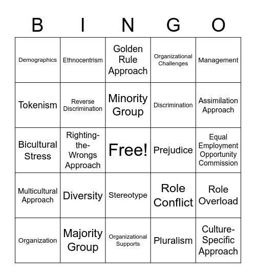 Management and Diversity Bingo Card