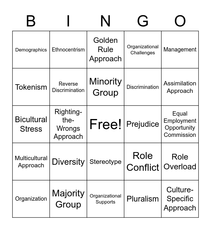 Management and Diversity Bingo Card