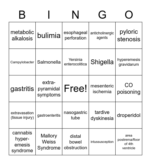 NAUSEA and VOMITING Bingo Card