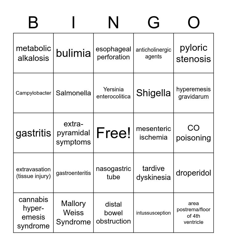 NAUSEA and VOMITING Bingo Card