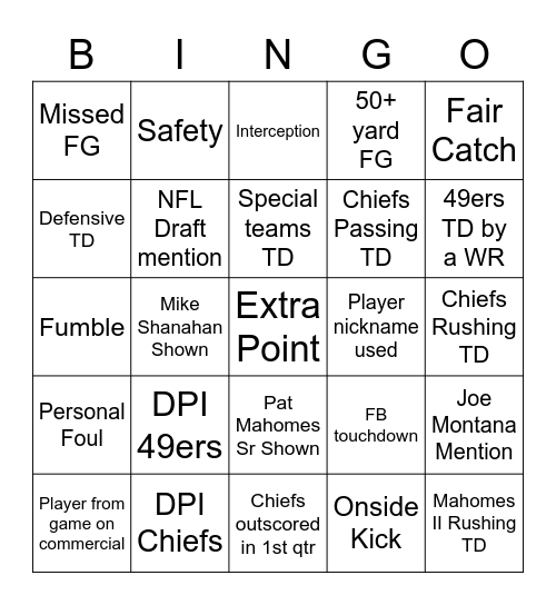 Super Bowl LIV Bingo Card